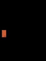 370map