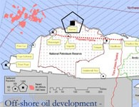 Natural Resources Development