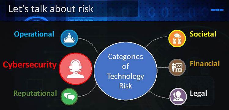 2018-risk-technology